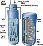 water_softener_diagram_thumb.jpg